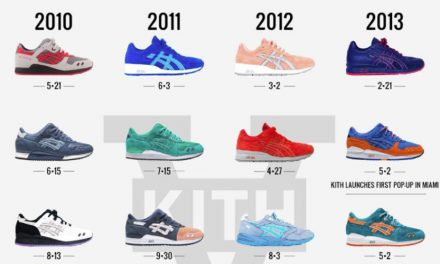 Ronnie Fieg Chronicles 10 Years With Asics