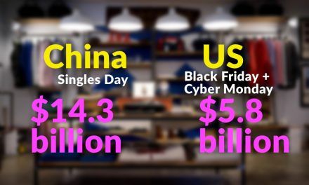Singles' Day: Alibaba World's Largest Online Shopping Event
