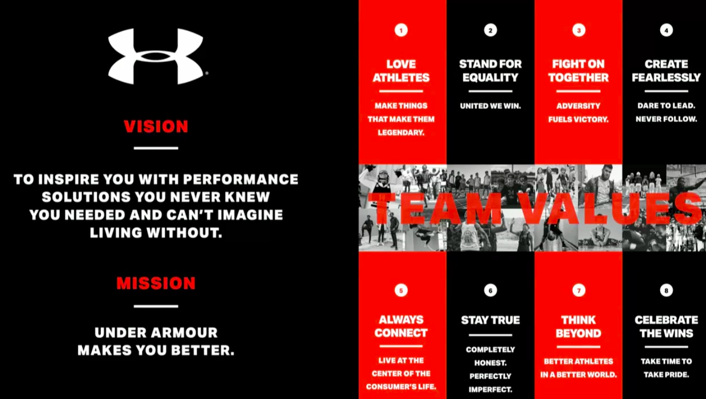 under armour company