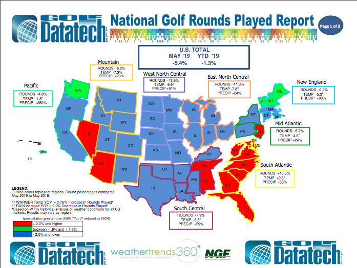 Golf Rounds Played Drops In May