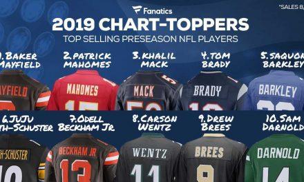 Baker Mayfield Tops Best-Selling Jerseys In NFL Pre-Season
